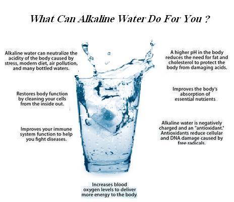 alkaline-water_benefits